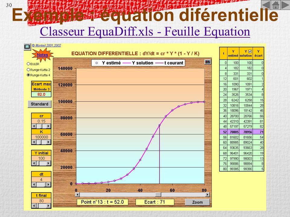 Exemple : équation diférentielle