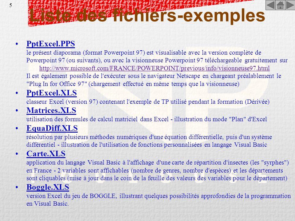 Liste des fichiers-exemples
