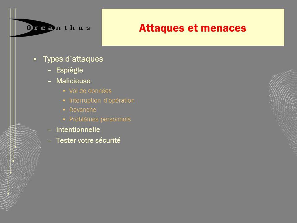 Attaques et menaces Types d'attaques Espiègle Malicieuse