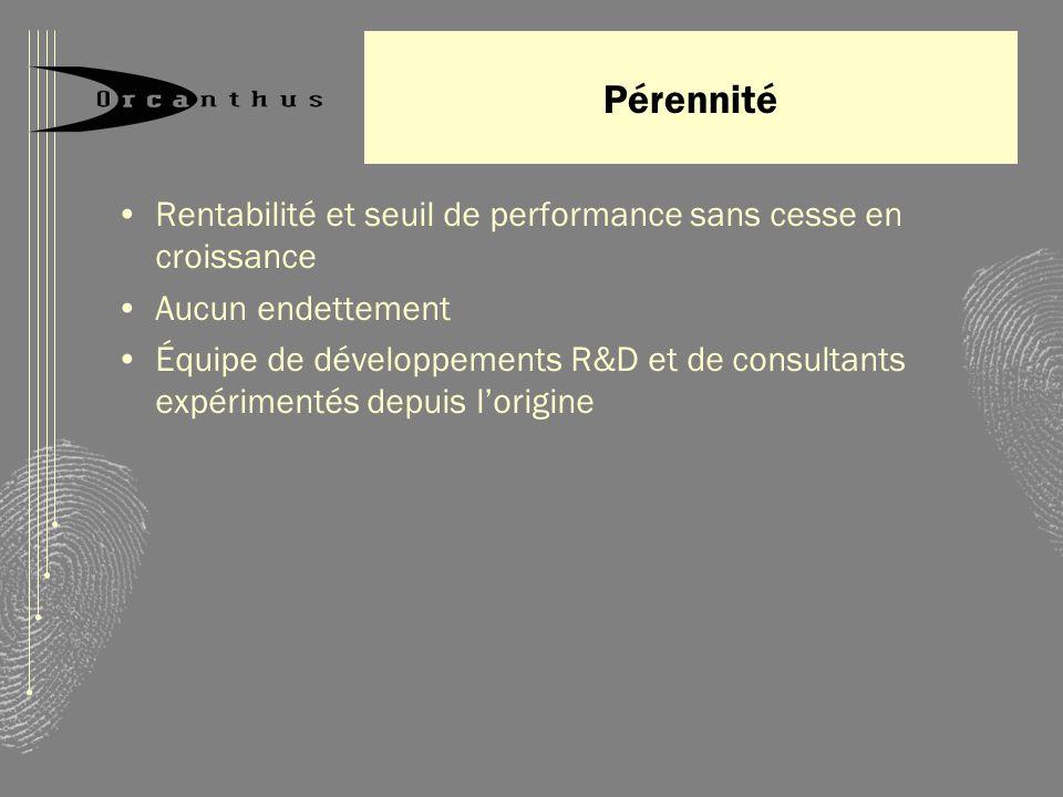 Pérennité Rentabilité et seuil de performance sans cesse en croissance