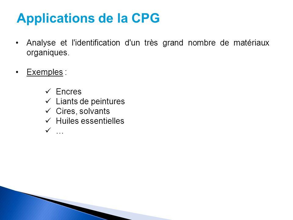 Applications de la CPG Analyse et l identification d un très grand nombre de matériaux organiques. Exemples :
