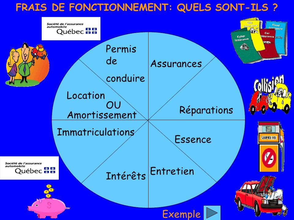 FRAIS DE FONCTIONNEMENT: QUELS SONT-ILS