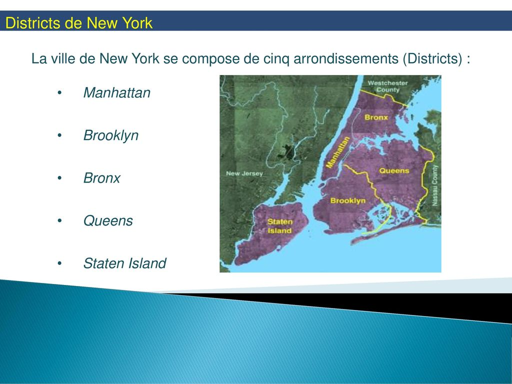 Districts de New York La ville de New York se compose de cinq arrondissements (Districts) : Manhattan.