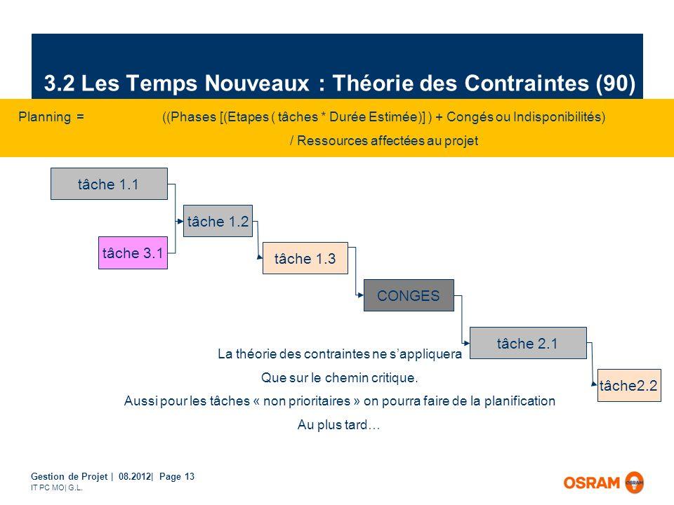 3.2 Les Temps Nouveaux : Théorie des Contraintes (90)