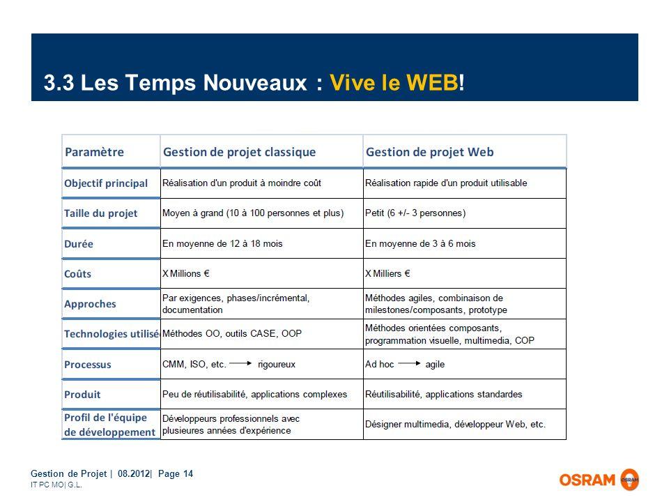 3.3 Les Temps Nouveaux : Vive le WEB!