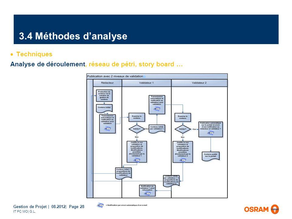 3.4 Méthodes d'analyse Techniques