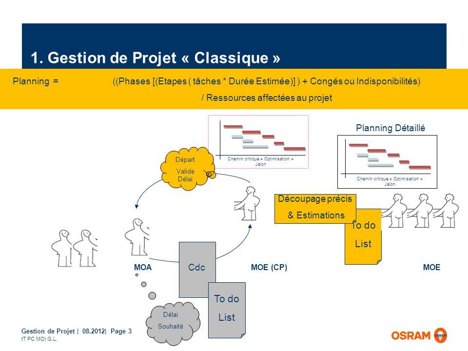 1. Gestion de Projet « Classique »