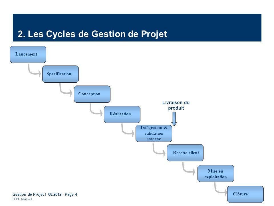 2. Les Cycles de Gestion de Projet