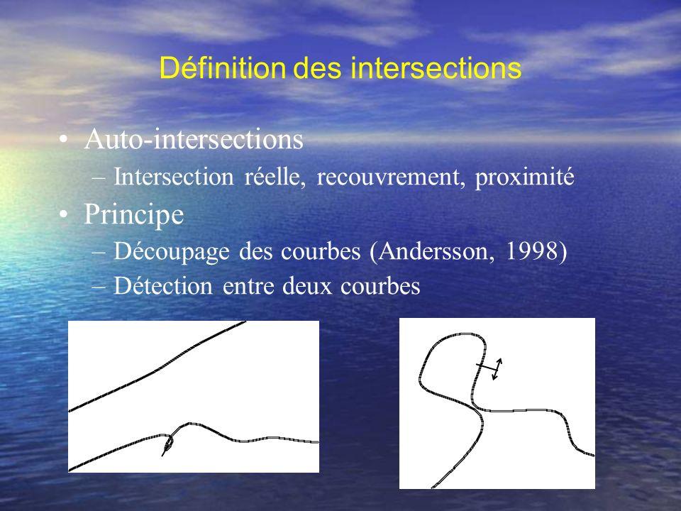 Définition des intersections