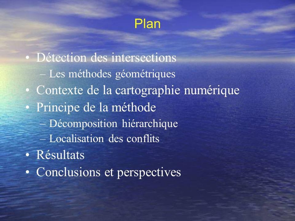 Détection des intersections Contexte de la cartographie numérique