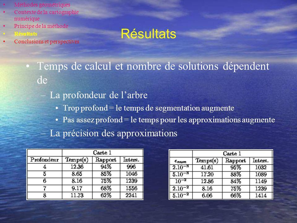 Résultats Temps de calcul et nombre de solutions dépendent de