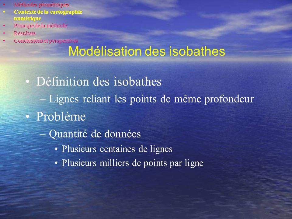 Modélisation des isobathes