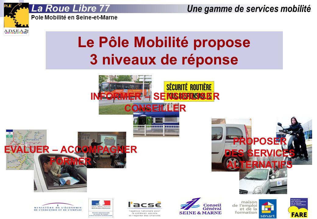 Le Pôle Mobilité propose INFORMER – SENSIBILISER