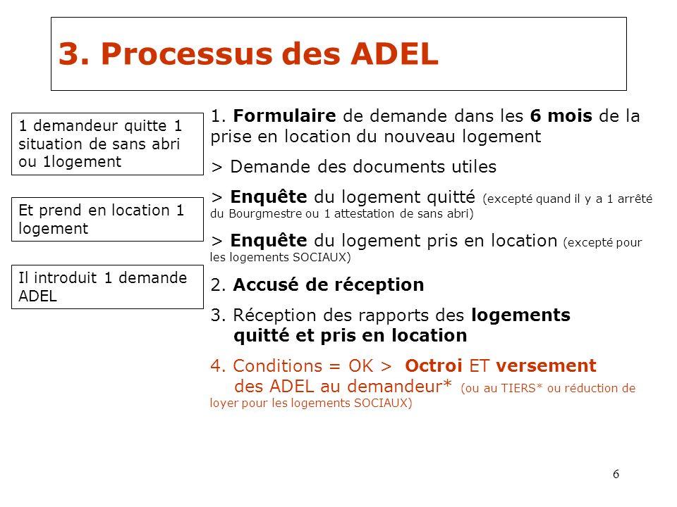 3. Processus des ADEL 1. Formulaire de demande dans les 6 mois de la prise en location du nouveau logement.