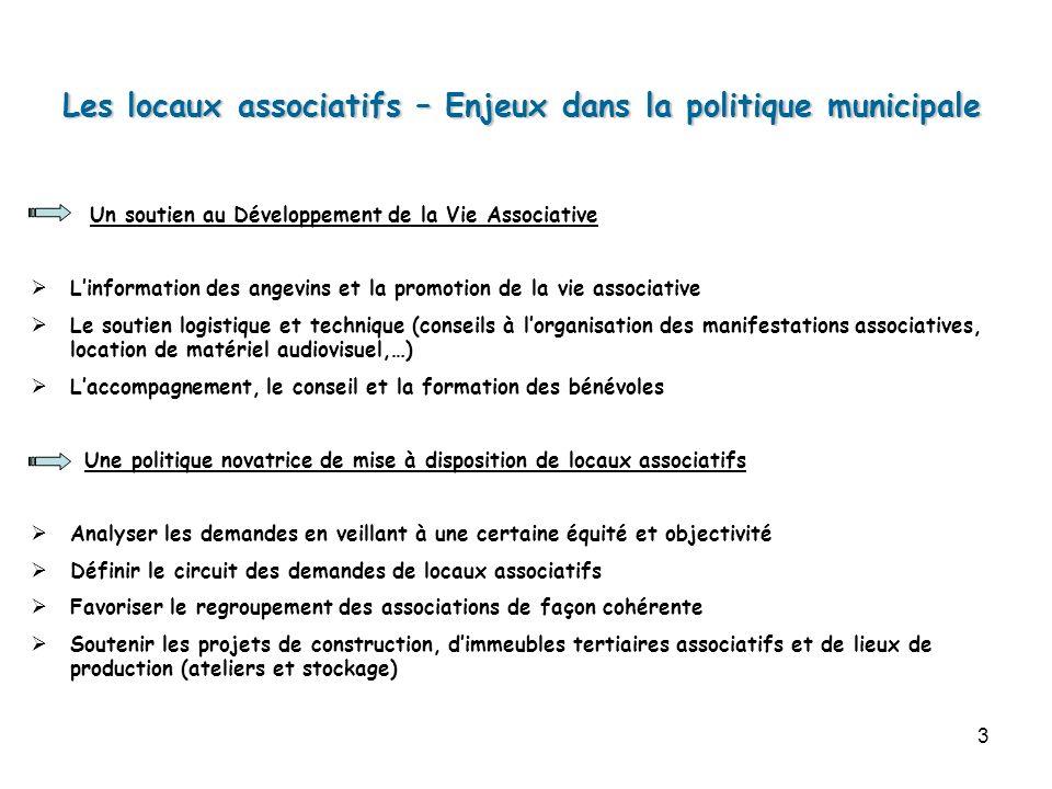 Les locaux associatifs – Enjeux dans la politique municipale