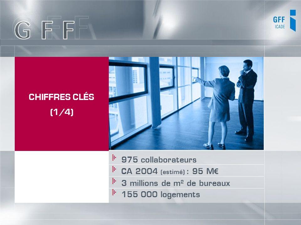 CHIFFRES CLÉS (1/4) 975 collaborateurs CA 2004 (estimé) : 95 M€