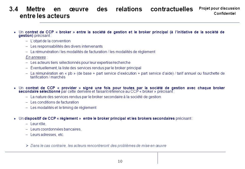 3.4 Mettre en œuvre des relations contractuelles entre les acteurs