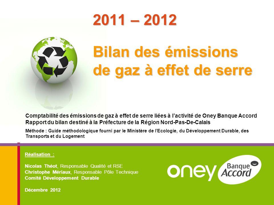 2011 – 2012 Bilan des émissions de gaz à effet de serre