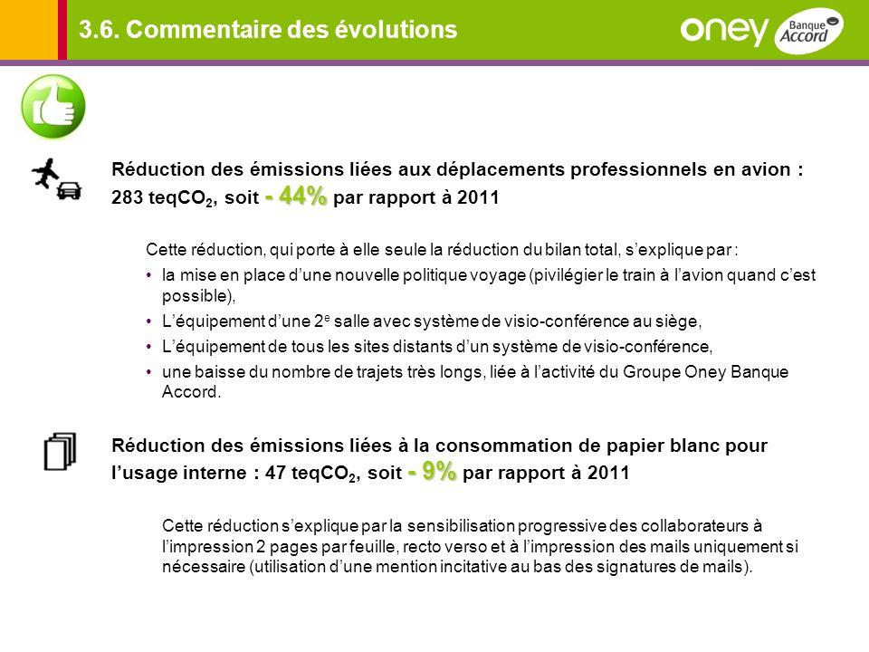 2011 2012 bilan des missions de gaz effet de serre ppt t l charger - Oney banque accord prelevement ...