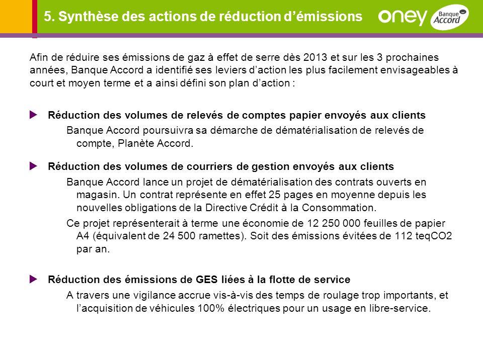 5. Synthèse des actions de réduction d'émissions