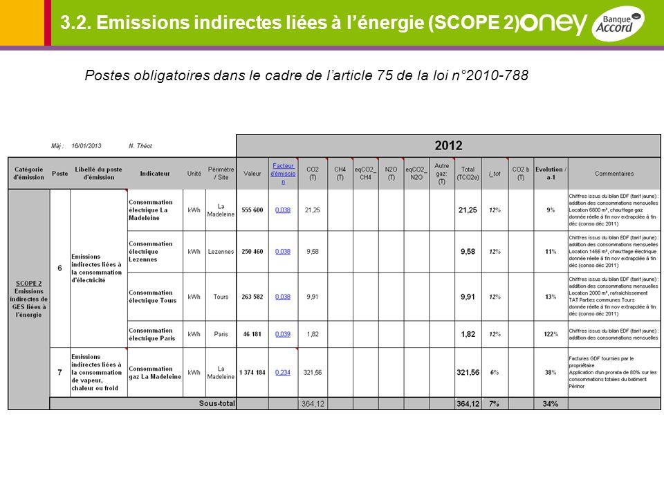 3.2. Emissions indirectes liées à l'énergie (SCOPE 2)