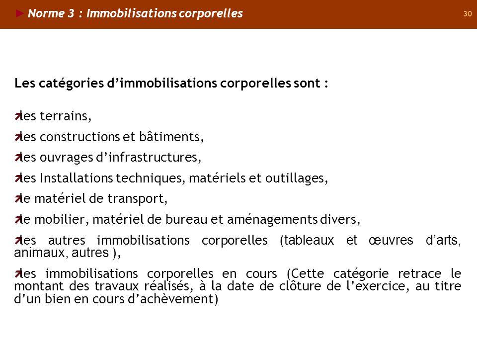 Les catégories d'immobilisations corporelles sont : les terrains,