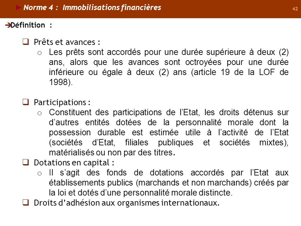 Droits d'adhésion aux organismes internationaux.