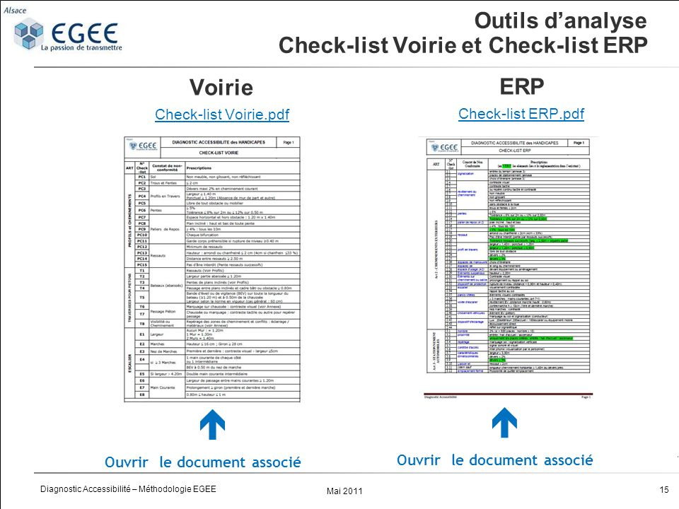 Outils d'analyse Check-list Voirie et Check-list ERP