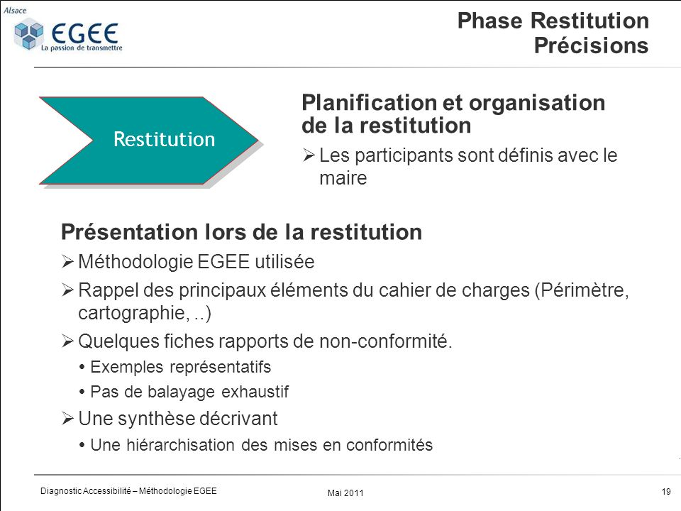 Phase Restitution Précisions