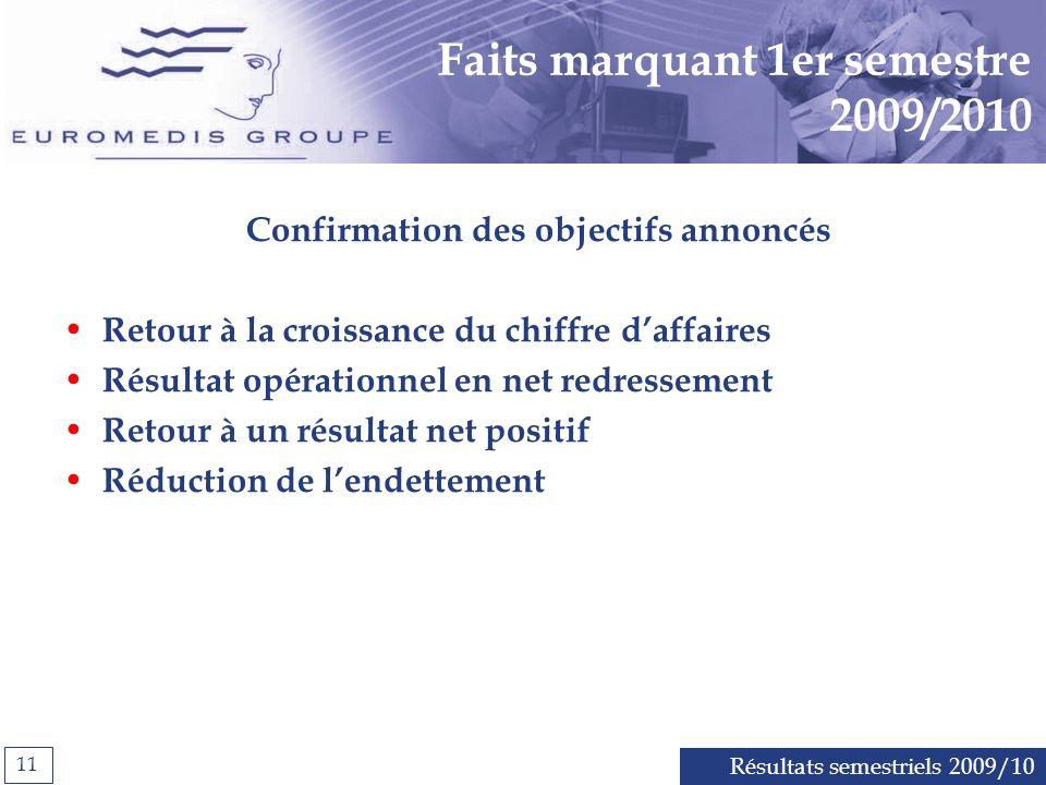 Faits marquant 1er semestre 2009/2010