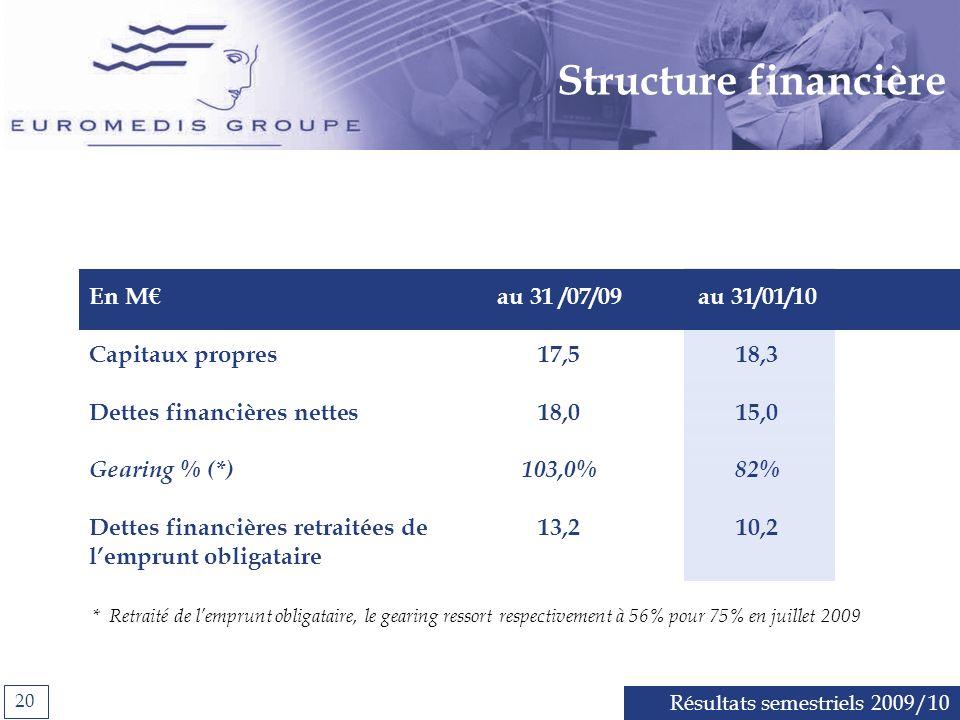 Structure financière En M€ au 31 /07/09 au 31/01/10