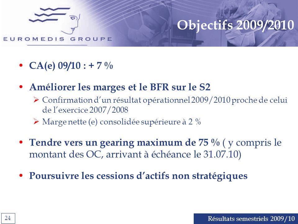 Objectifs 2009/2010 CA(e) 09/10 : + 7 % Améliorer les marges et le BFR sur le S2.
