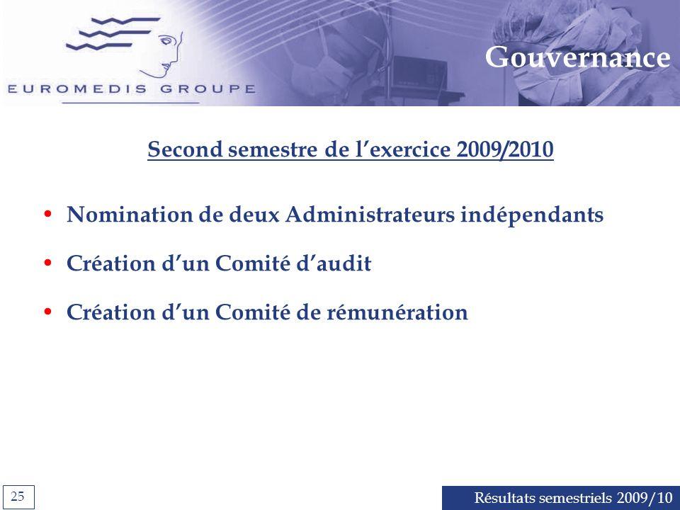Second semestre de l'exercice 2009/2010