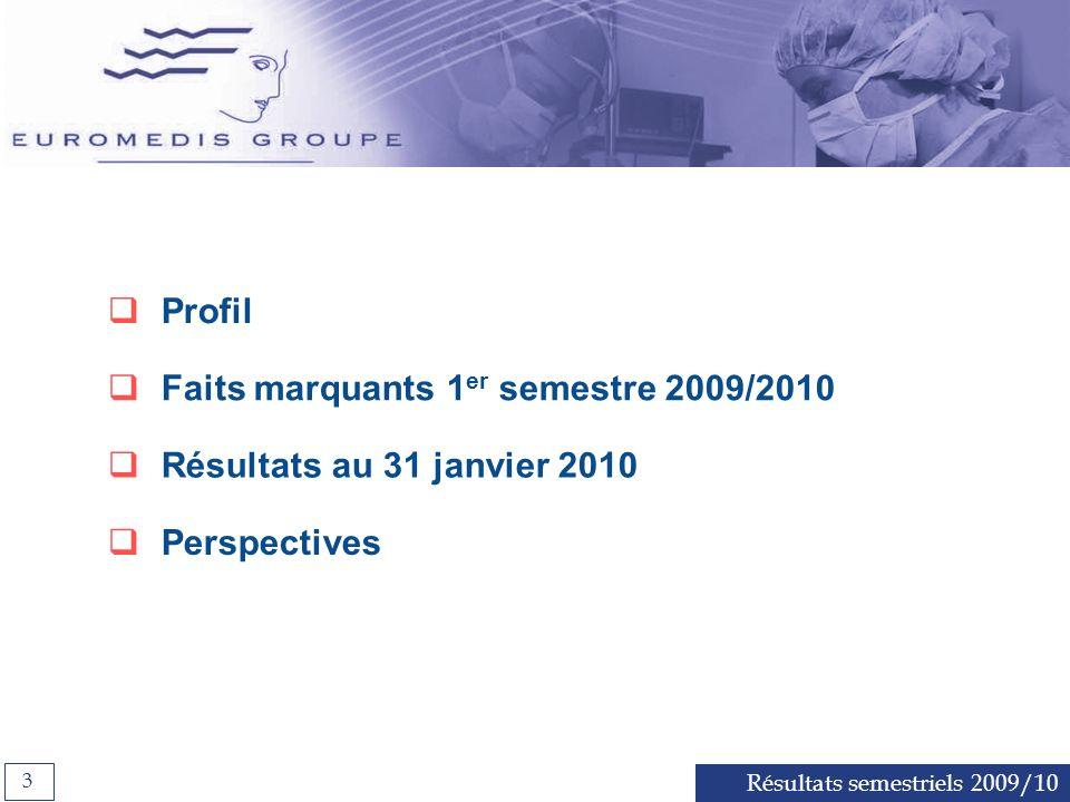 Profil Faits marquants 1er semestre 2009/2010 Résultats au 31 janvier 2010 Perspectives