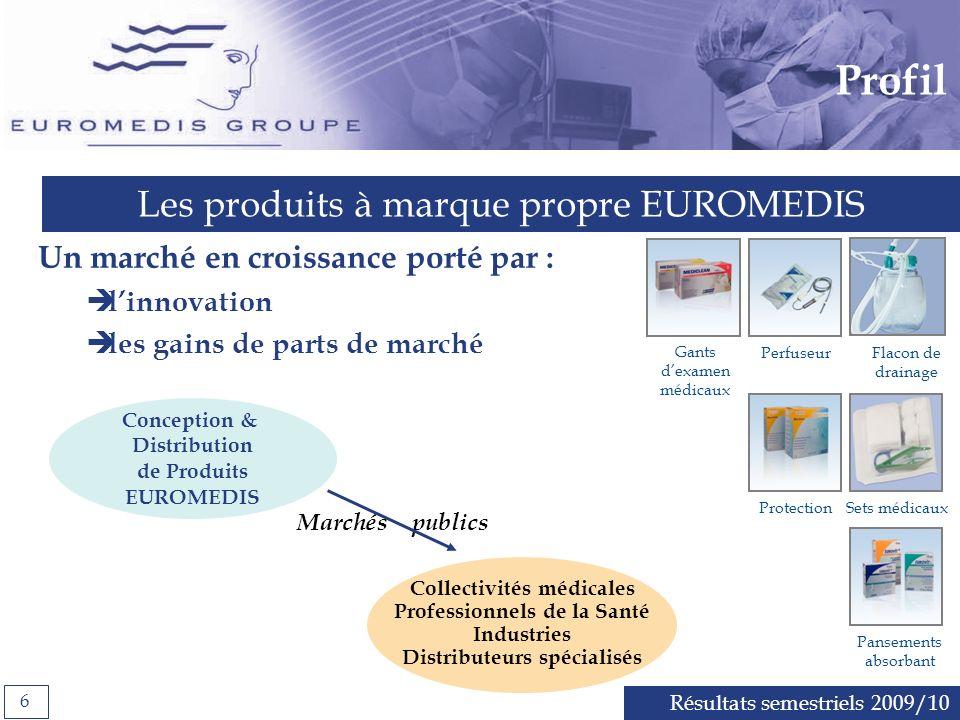 Profil Les produits à marque propre EUROMEDIS