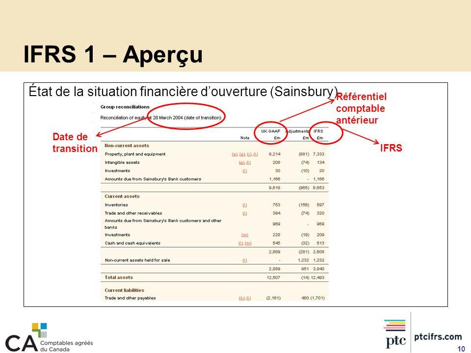IFRS 1 – Aperçu État de la situation financìère d'ouverture (Sainsbury) Référentiel comptable antérieur.