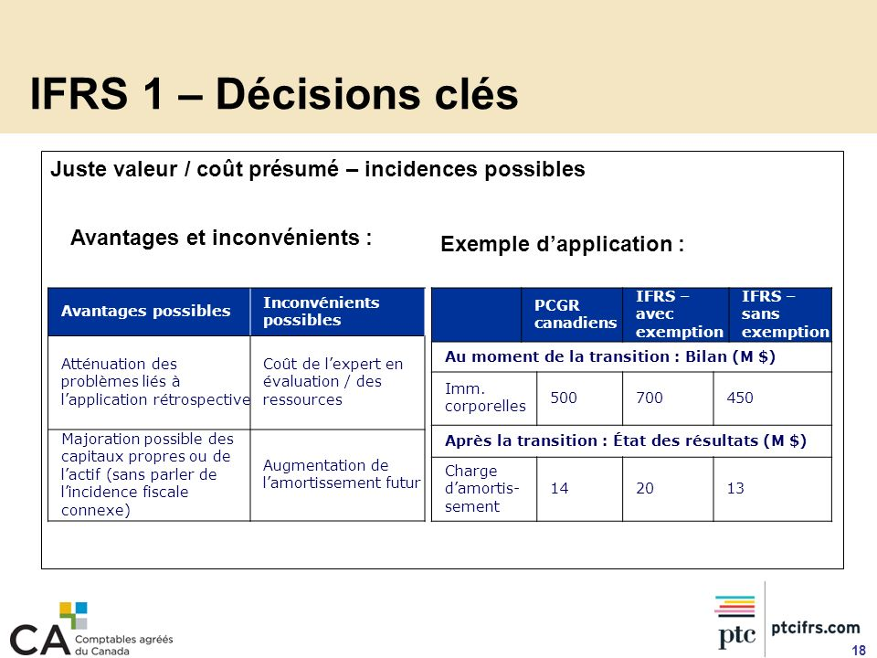 IFRS 1 – Décisions clés Juste valeur / coût présumé – incidences possibles. Avantages et inconvénients :