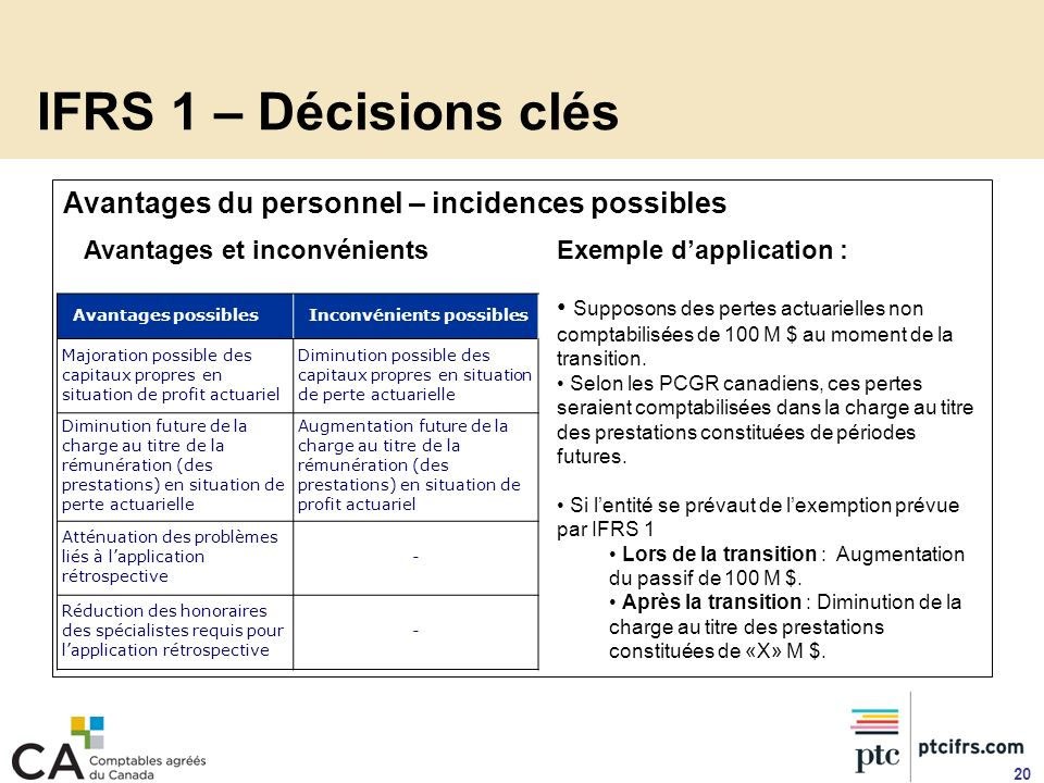 IFRS 1 – Décisions clés Avantages du personnel – incidences possibles