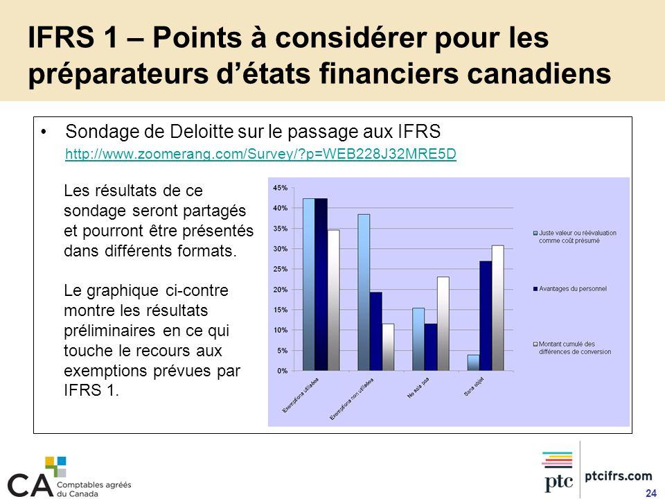 IFRS 1 – Points à considérer pour les préparateurs d'états financiers canadiens