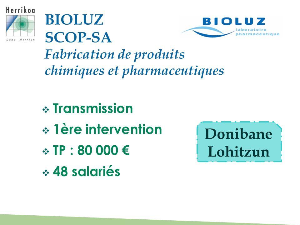 BIOLUZ SCOP-SA Donibane Lohitzun Fabrication de produits