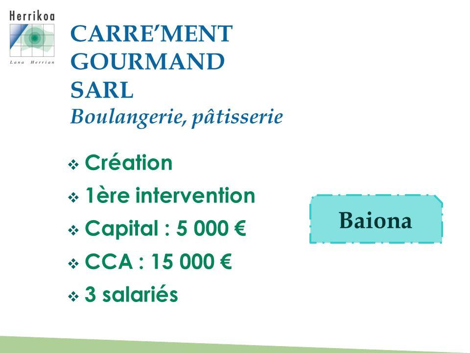 CARRE'MENT GOURMAND SARL Baiona Boulangerie, pâtisserie Création