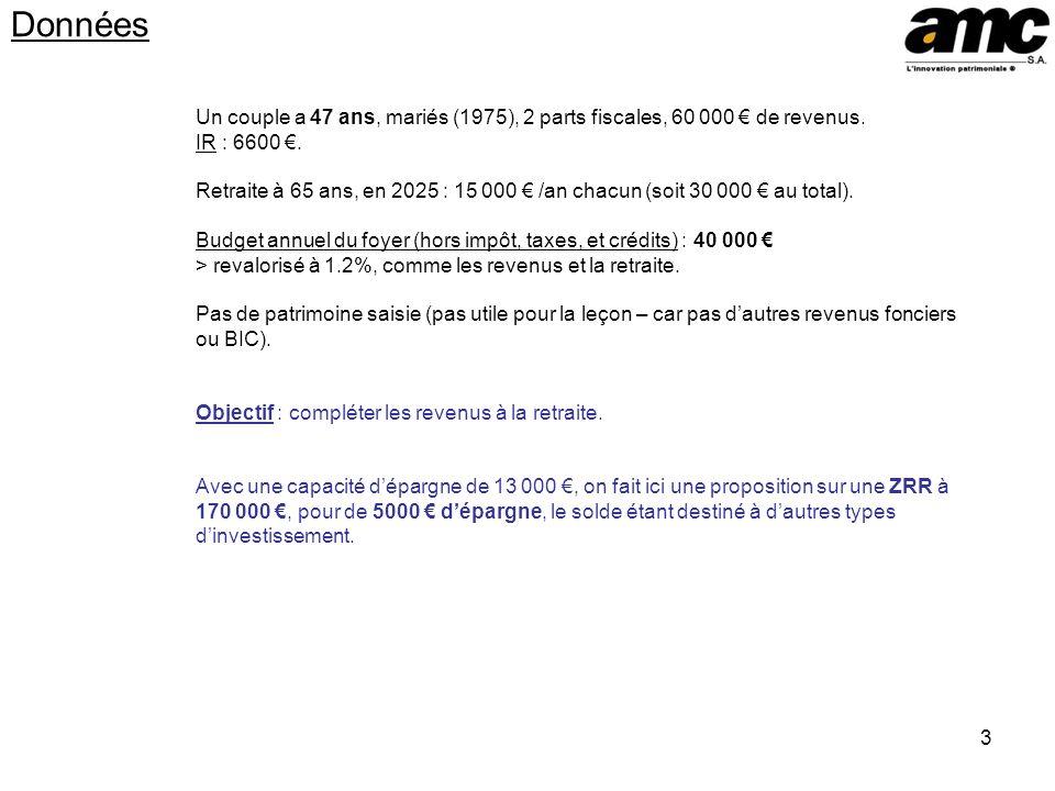 Données Un couple a 47 ans, mariés (1975), 2 parts fiscales, 60 000 € de revenus. IR : 6600 €.
