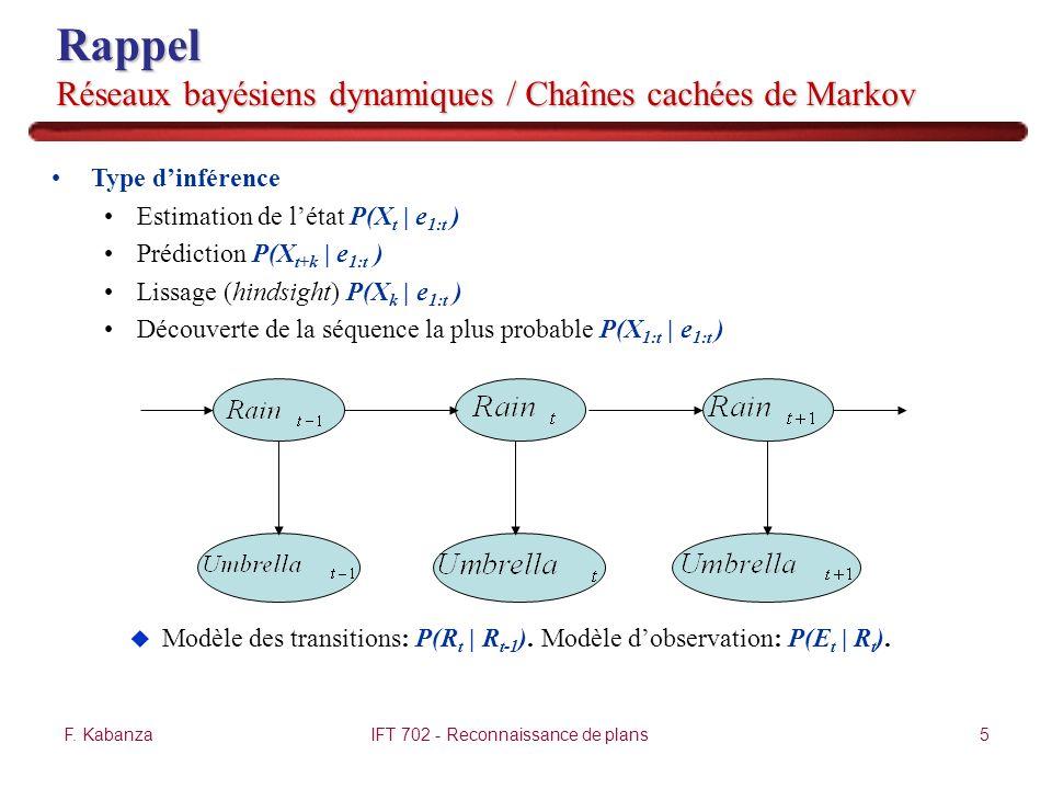 Rappel Réseaux bayésiens dynamiques / Chaînes cachées de Markov