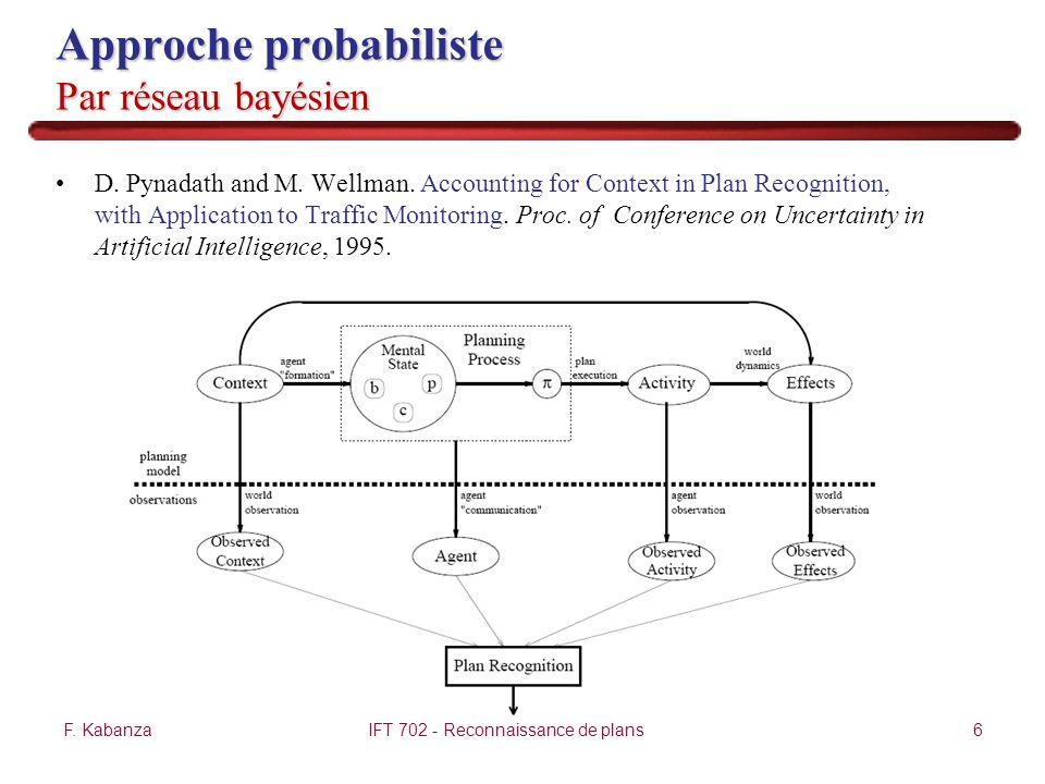 Approche probabiliste Par réseau bayésien