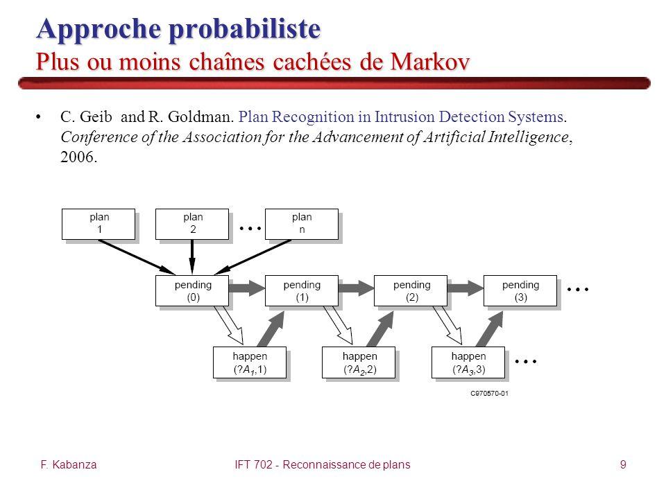 Approche probabiliste Plus ou moins chaînes cachées de Markov