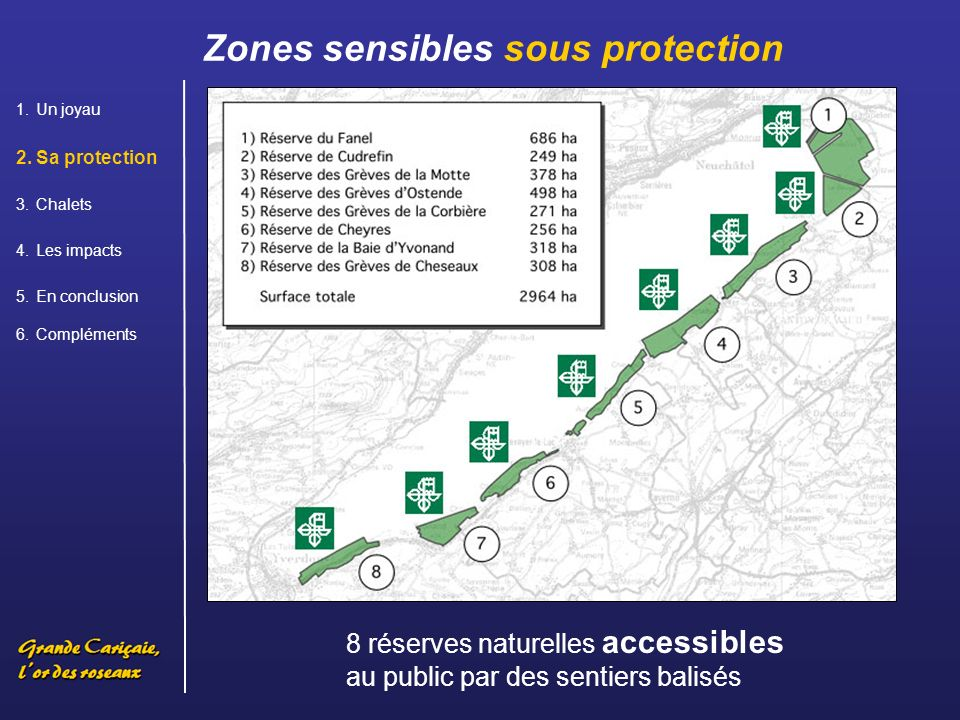 Zones sensibles sous protection