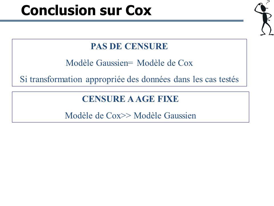 Conclusion sur Cox PAS DE CENSURE Modèle Gaussien= Modèle de Cox