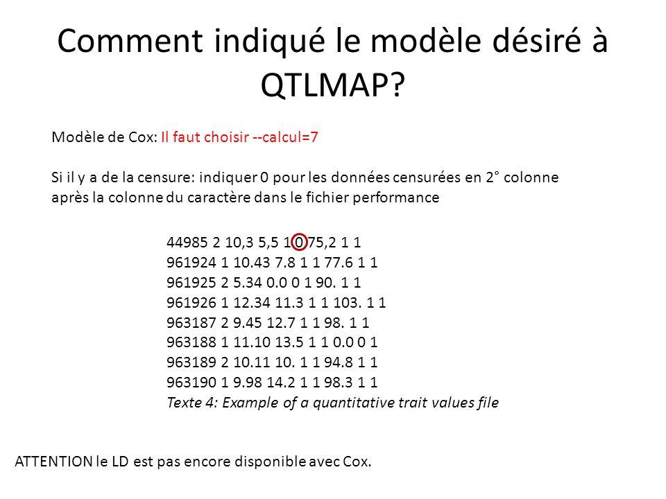 Comment indiqué le modèle désiré à QTLMAP