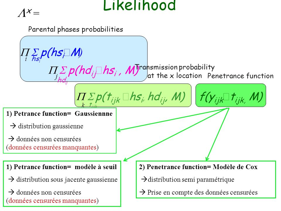 Transmission probability