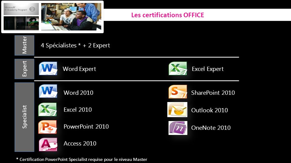 Les certifications OFFICE